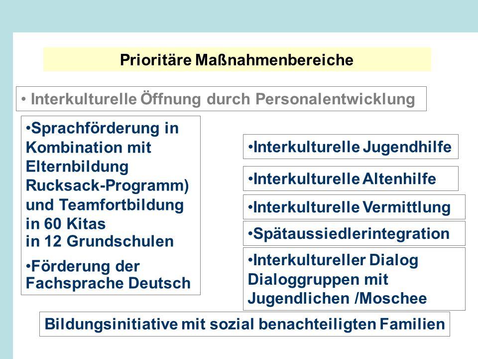 Prioritäre Maßnahmenbereiche