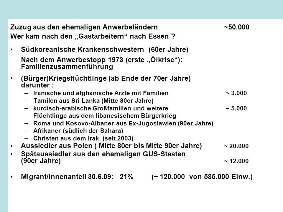 Zuzug aus den ehemaligen Anwerbeländern ~50.000