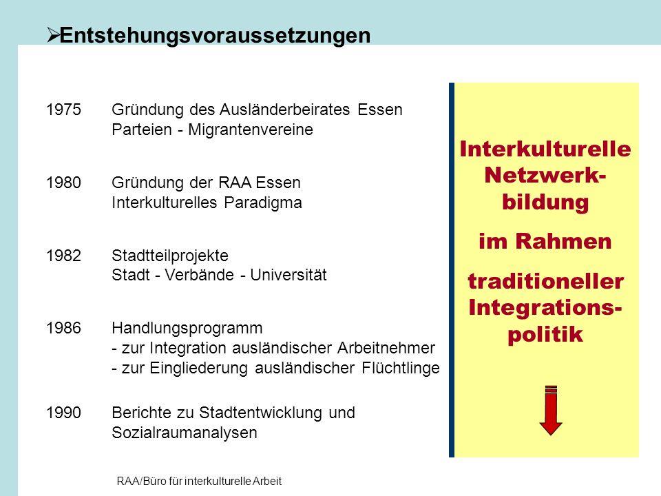 InterkulturelleNetzwerk-bildung