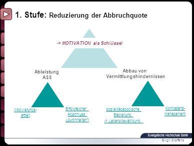 -> MOTIVATION als Schlüssel Vermittlungshindernissen