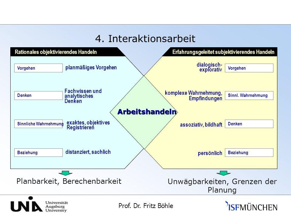 4. Interaktionsarbeit Planbarkeit, Berechenbarkeit
