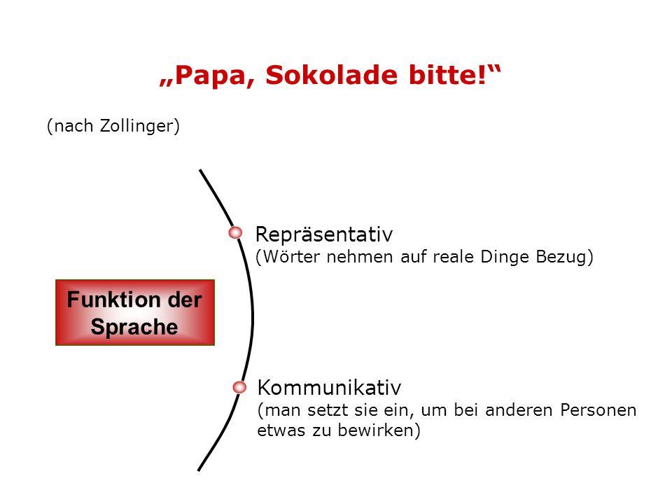 """""""Papa, Sokolade bitte! Funktion der Sprache"""