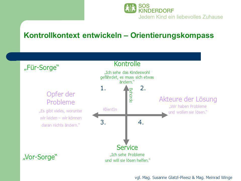 Kontrollkontext entwickeln – Orientierungskompass
