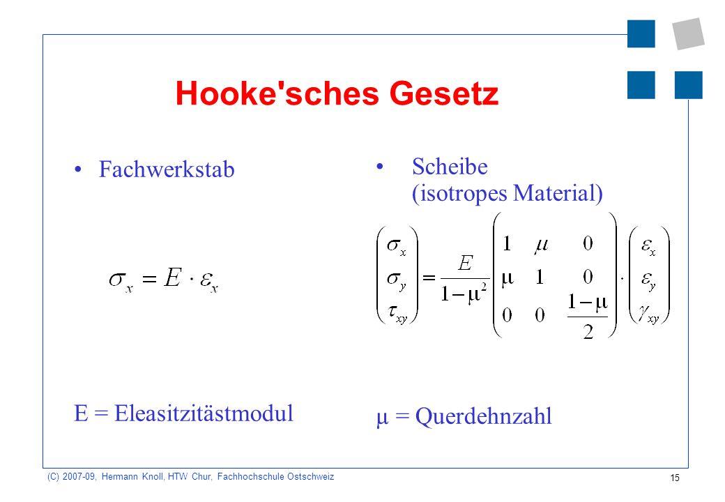 Hooke sches Gesetz Fachwerkstab E = Eleasitzitästmodul