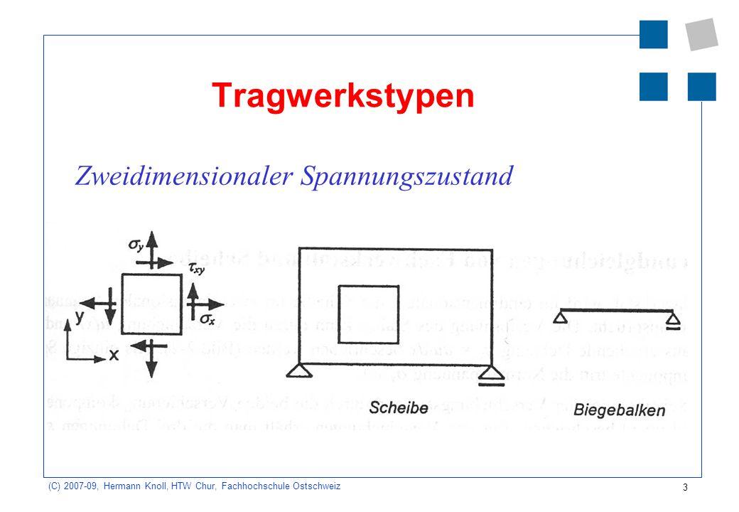 Tragwerkstypen Zweidimensionaler Spannungszustand