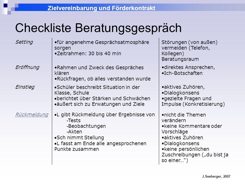 Checkliste Beratungsgespräch