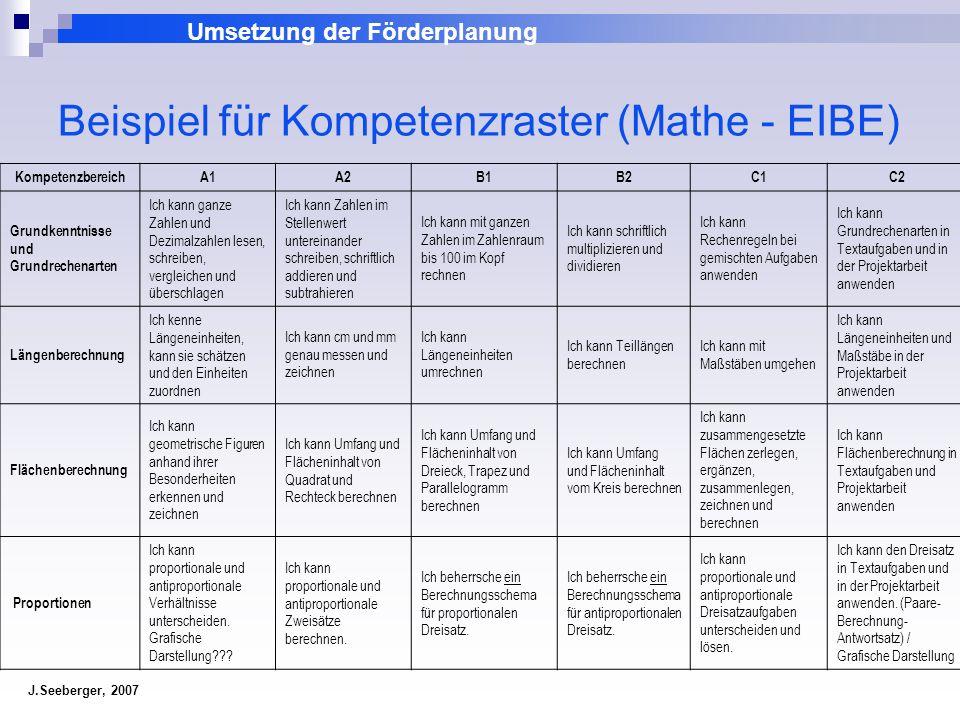 Beispiel für Kompetenzraster (Mathe - EIBE)