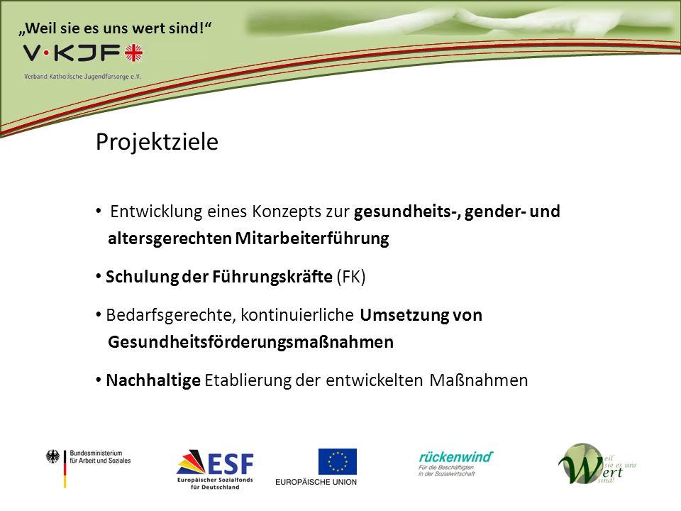 Projektziele Entwicklung eines Konzepts zur gesundheits-, gender- und