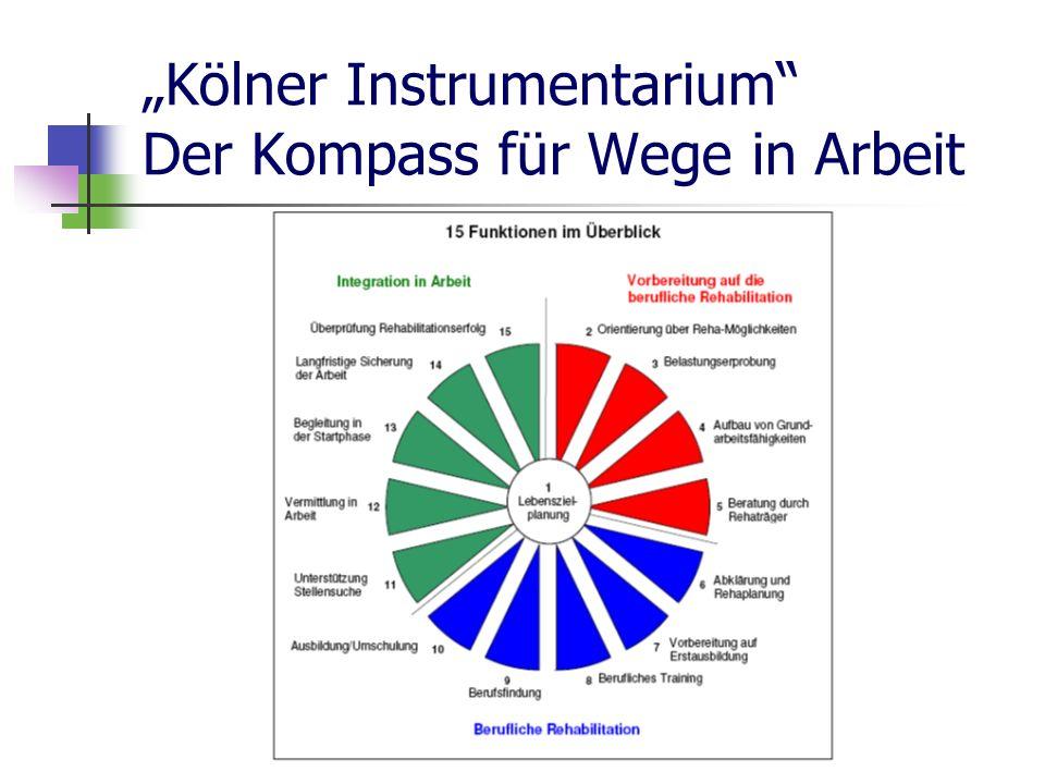 """""""Kölner Instrumentarium Der Kompass für Wege in Arbeit"""
