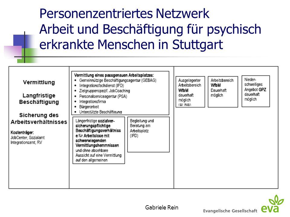 Personenzentriertes Netzwerk Arbeit und Beschäftigung für psychisch erkrankte Menschen in Stuttgart