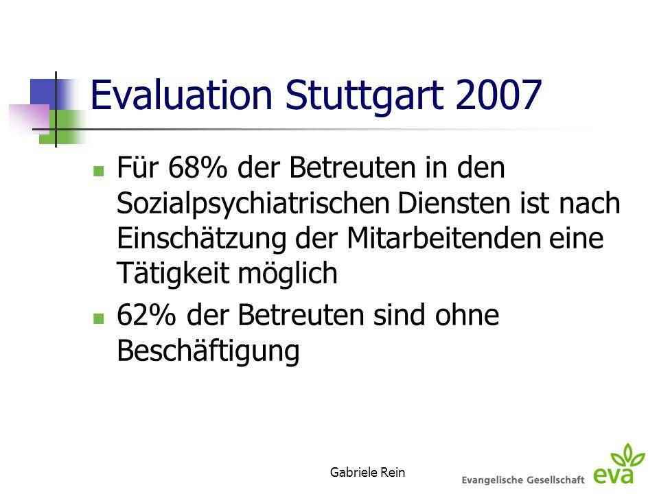 Evaluation Stuttgart 2007 Für 68% der Betreuten in den Sozialpsychiatrischen Diensten ist nach Einschätzung der Mitarbeitenden eine Tätigkeit möglich.