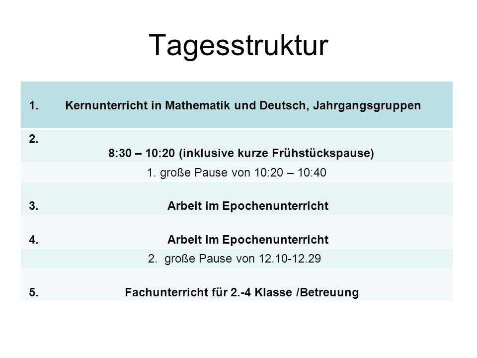 Tagesstruktur 1. Kernunterricht in Mathematik und Deutsch, Jahrgangsgruppen.