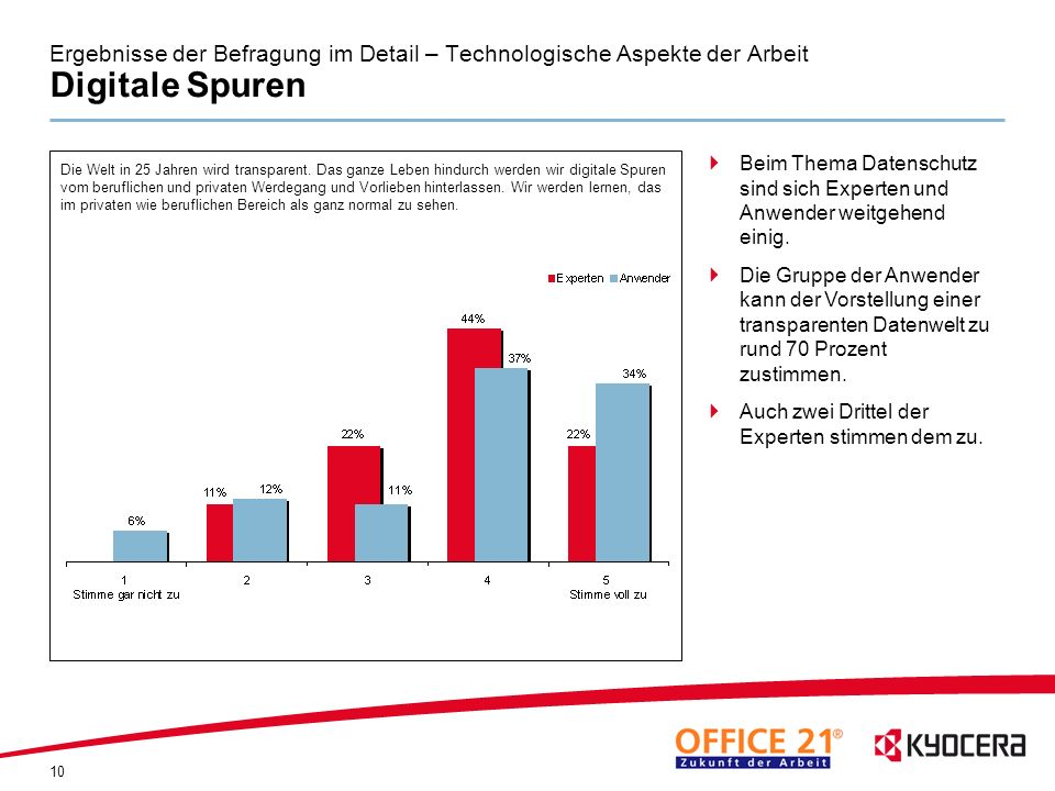 Ergebnisse der Befragung im Detail – Technologische Aspekte der Arbeit Digitale Spuren