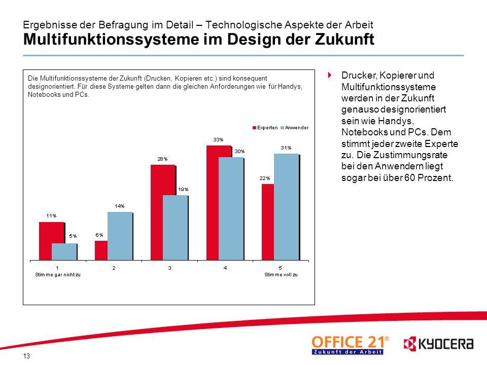 Ergebnisse der Befragung im Detail – Technologische Aspekte der Arbeit Multifunktionssysteme im Design der Zukunft