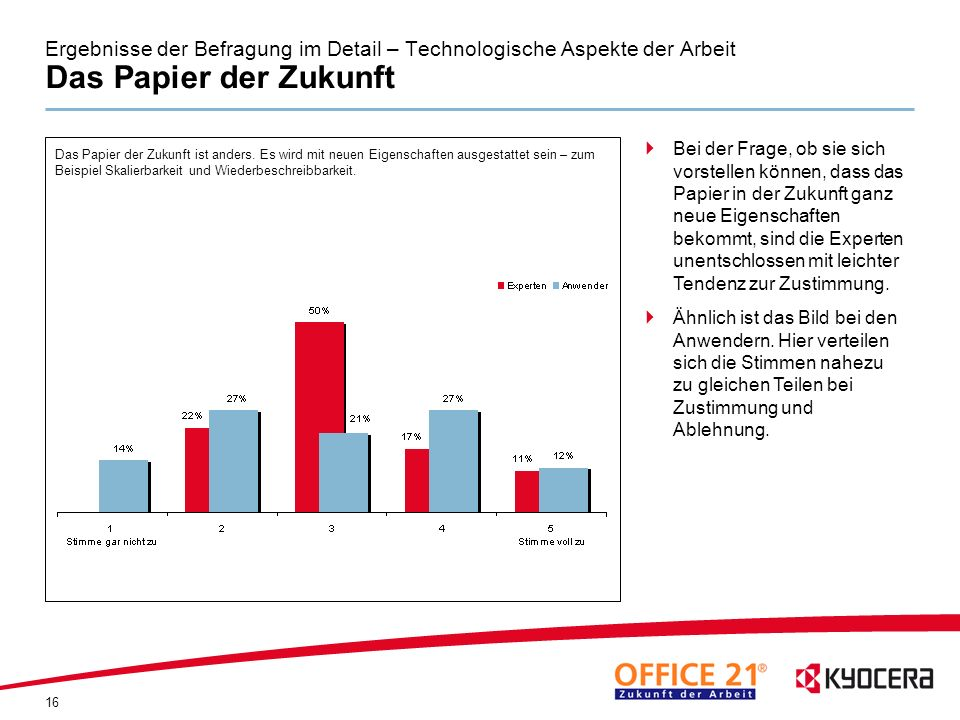 Ergebnisse der Befragung im Detail – Technologische Aspekte der Arbeit Das Papier der Zukunft