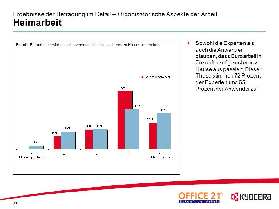 Ergebnisse der Befragung im Detail – Organisatorische Aspekte der Arbeit Heimarbeit