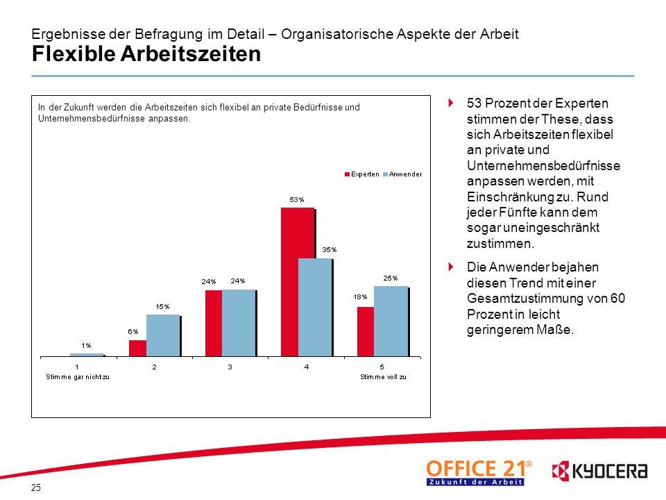 Ergebnisse der Befragung im Detail – Organisatorische Aspekte der Arbeit Flexible Arbeitszeiten