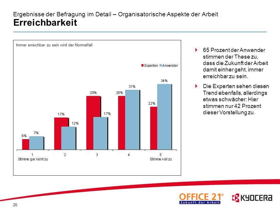 Ergebnisse der Befragung im Detail – Organisatorische Aspekte der Arbeit Erreichbarkeit