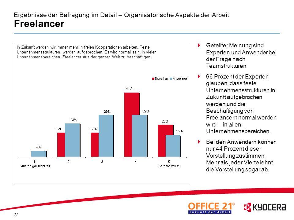 Ergebnisse der Befragung im Detail – Organisatorische Aspekte der Arbeit Freelancer