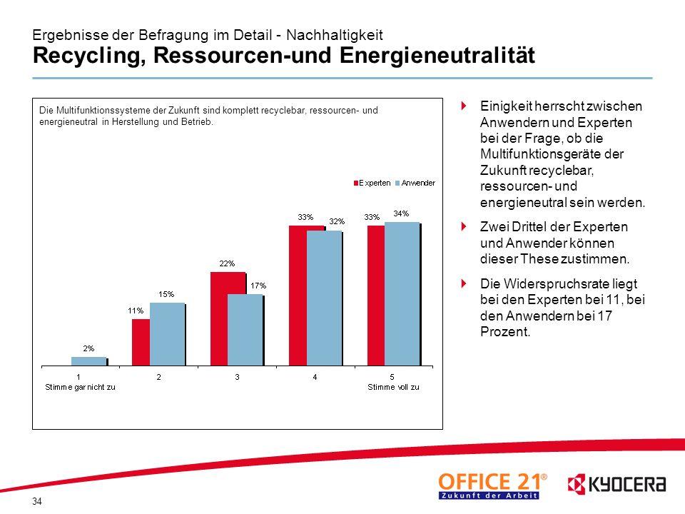 Ergebnisse der Befragung im Detail - Nachhaltigkeit Recycling, Ressourcen-und Energieneutralität