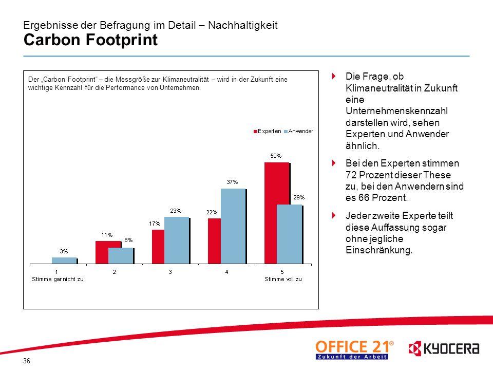 Ergebnisse der Befragung im Detail – Nachhaltigkeit Carbon Footprint