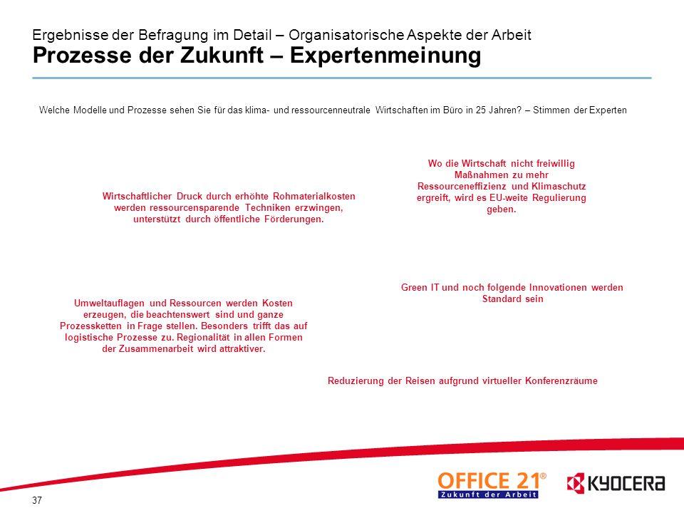 Ergebnisse der Befragung im Detail – Organisatorische Aspekte der Arbeit Prozesse der Zukunft – Expertenmeinung