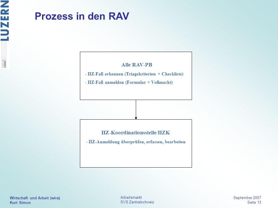 Prozess in den RAV Alle RAV-PB IIZ-Koordinationsstelle/IIZK