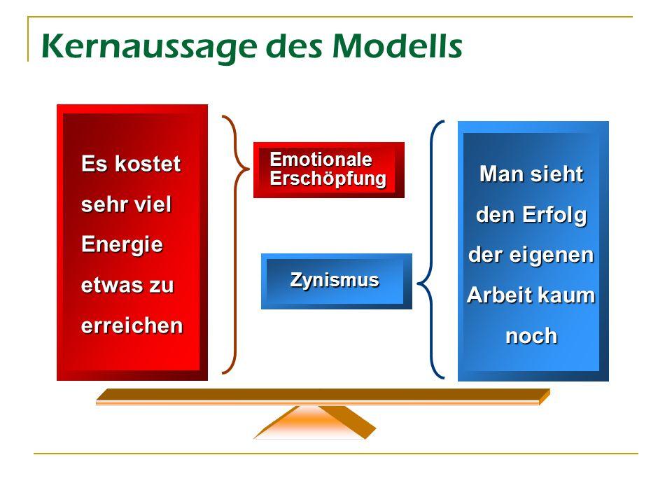Kernaussage des Modells