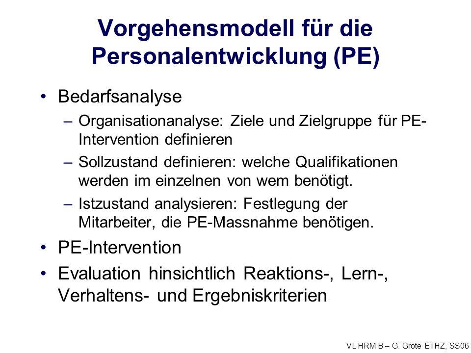 Vorgehensmodell für die Personalentwicklung (PE)