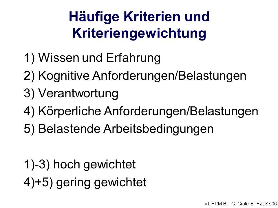 Häufige Kriterien und Kriteriengewichtung