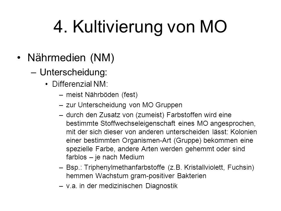 4. Kultivierung von MO Nährmedien (NM) Unterscheidung: