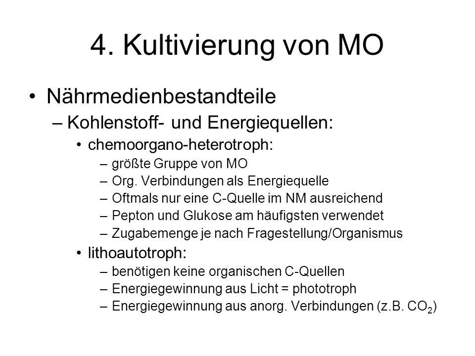 4. Kultivierung von MO Nährmedienbestandteile