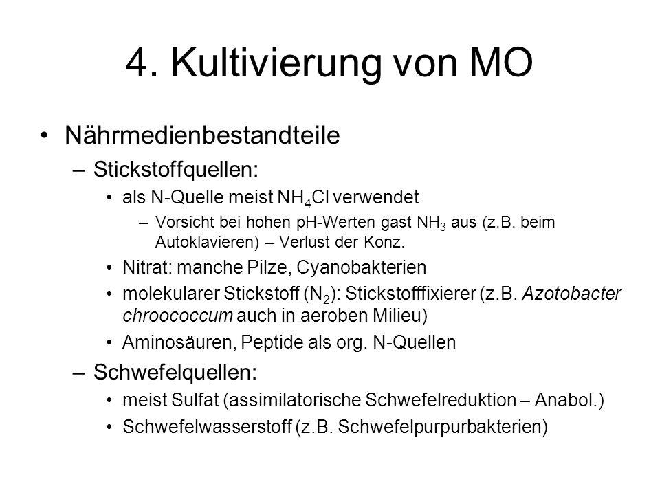 4. Kultivierung von MO Nährmedienbestandteile Stickstoffquellen: