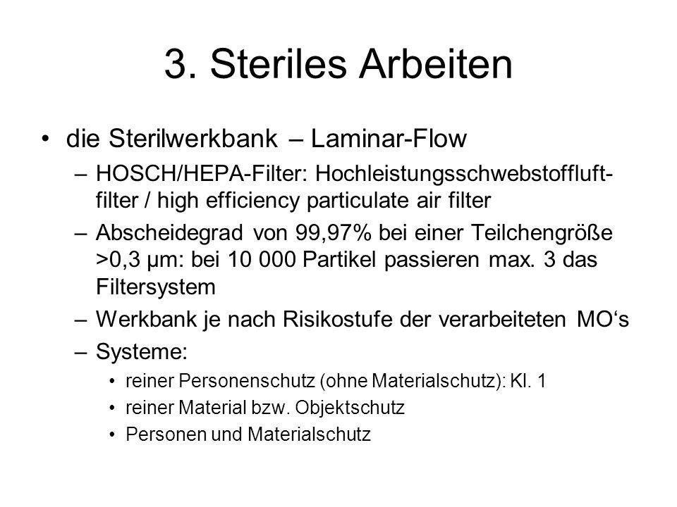 3. Steriles Arbeiten die Sterilwerkbank – Laminar-Flow