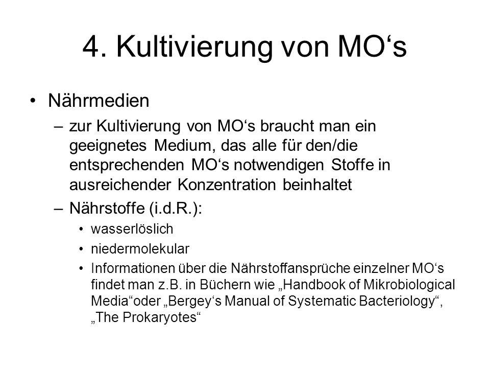 4. Kultivierung von MO's Nährmedien