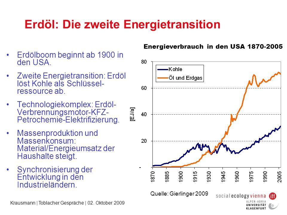 Erdöl: Die zweite Energietransition