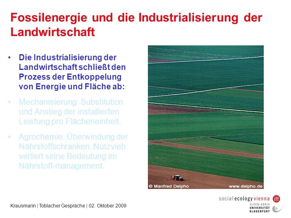 Fossilenergie und die Industrialisierung der Landwirtschaft