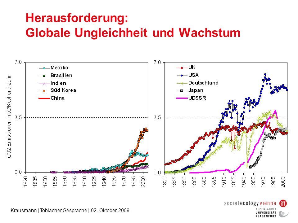 Herausforderung: Globale Ungleichheit und Wachstum