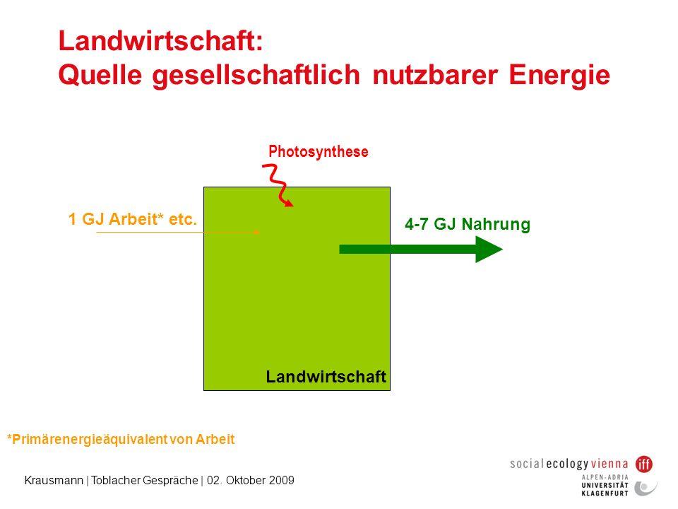 Landwirtschaft: Quelle gesellschaftlich nutzbarer Energie
