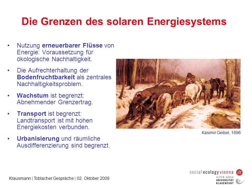 Die Grenzen des solaren Energiesystems
