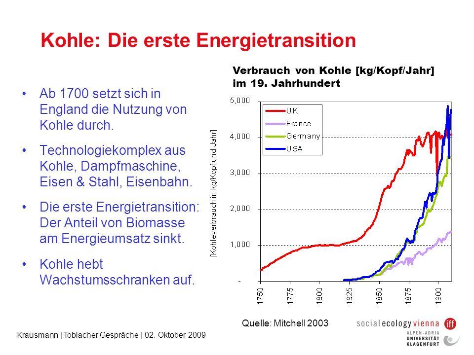 Kohle: Die erste Energietransition