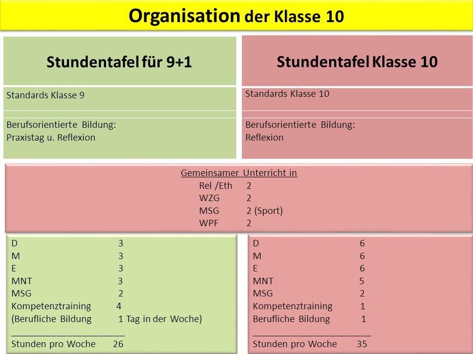 Organisation der Klasse 10