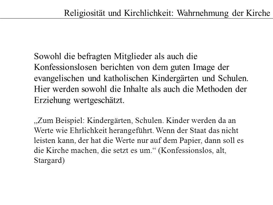 Religiosität und Kirchlichkeit: Wahrnehmung der Kirche