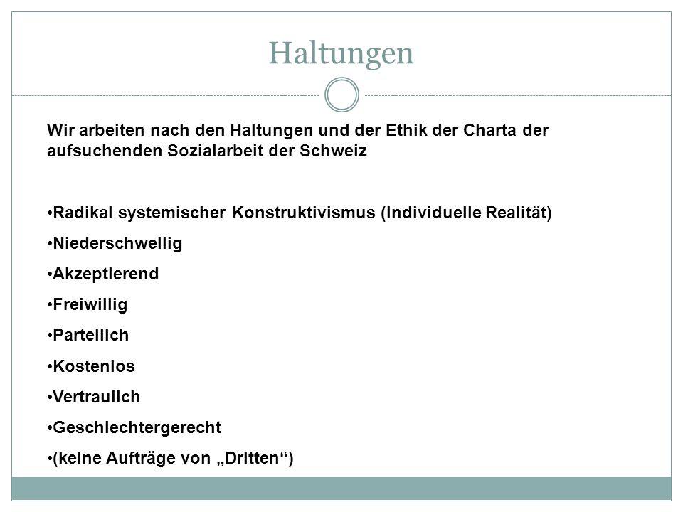 HaltungenWir arbeiten nach den Haltungen und der Ethik der Charta der aufsuchenden Sozialarbeit der Schweiz.