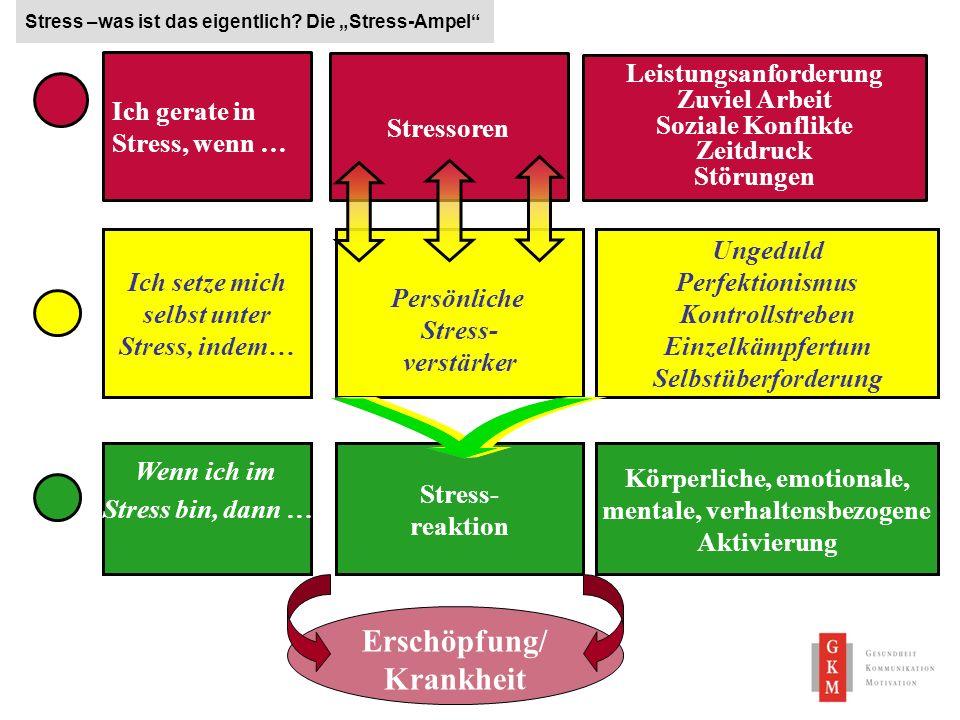"""Stress –was ist das eigentlich Die """"Stress-Ampel"""
