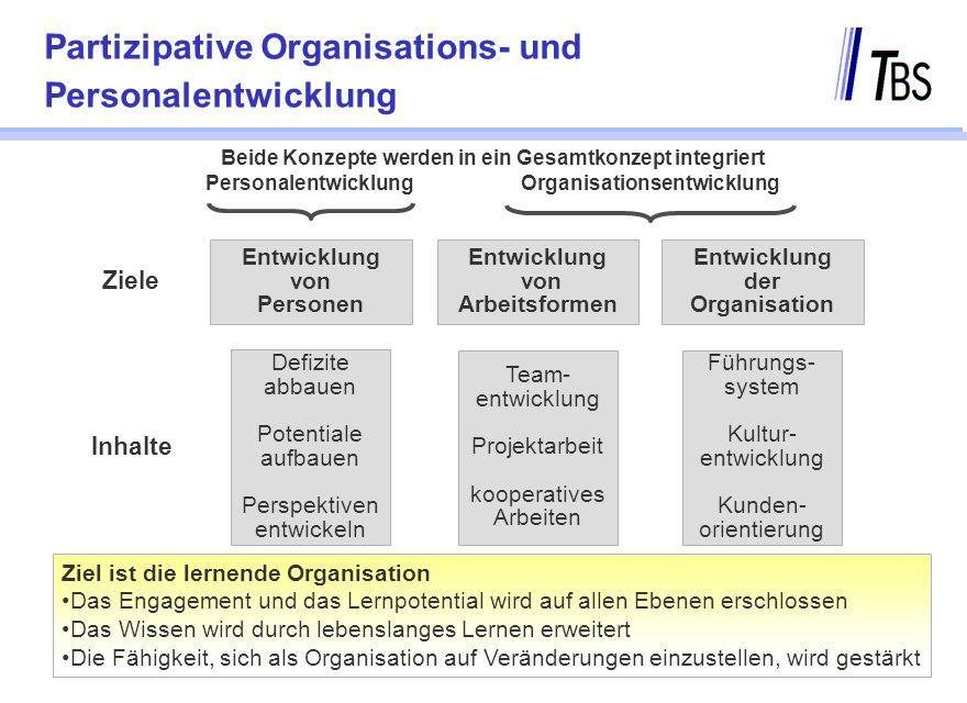Partizipative Organisations- und Personalentwicklung
