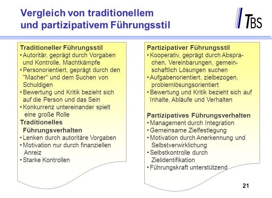 Vergleich von traditionellem und partizipativem Führungsstil