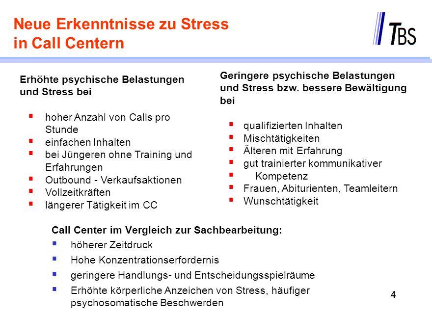 Neue Erkenntnisse zu Stress in Call Centern