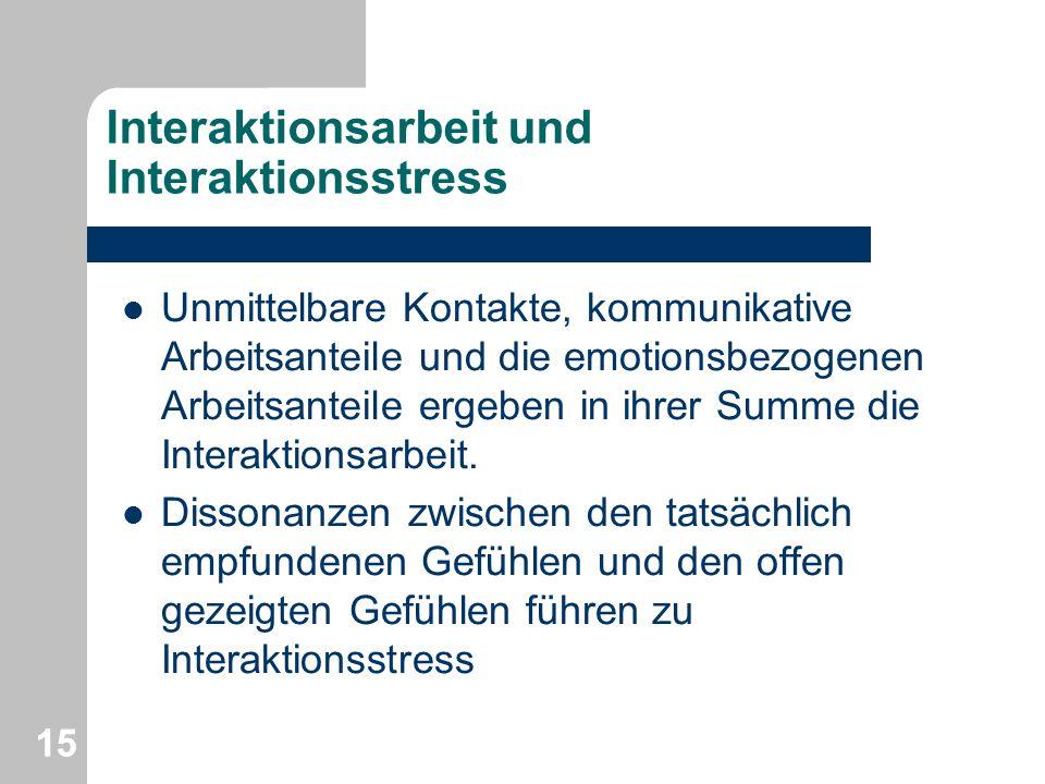 Interaktionsarbeit und Interaktionsstress
