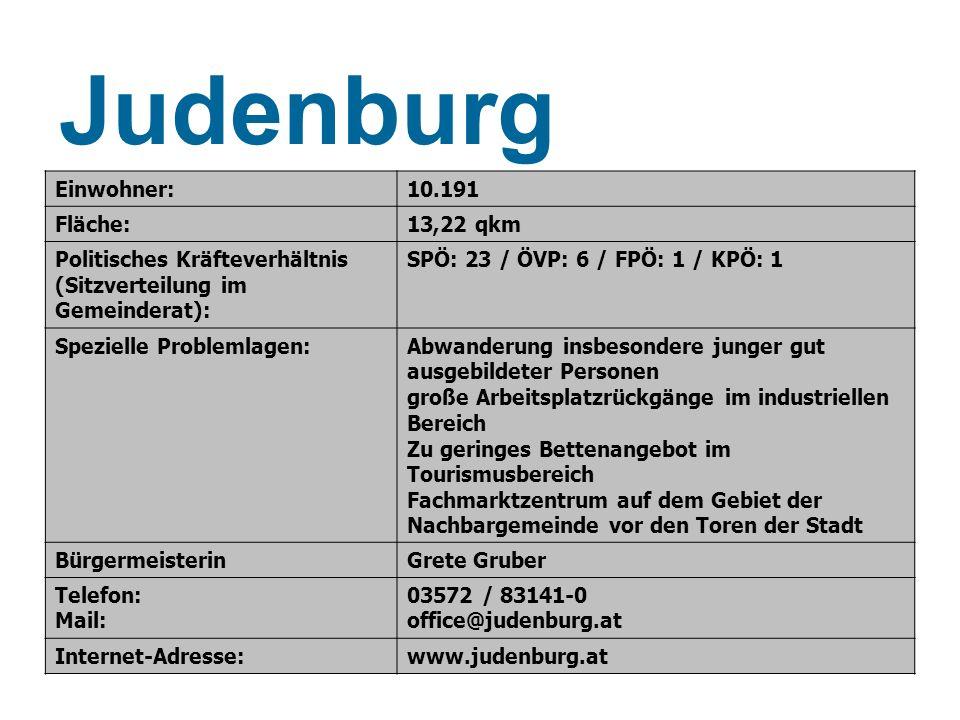 Judenburg Einwohner: 10.191 Fläche: 13,22 qkm